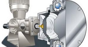 Chuyên Máy bơm định lượng hóa chất dạng Piston